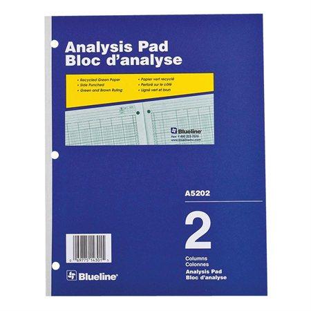 Bloc d'analyse A5200