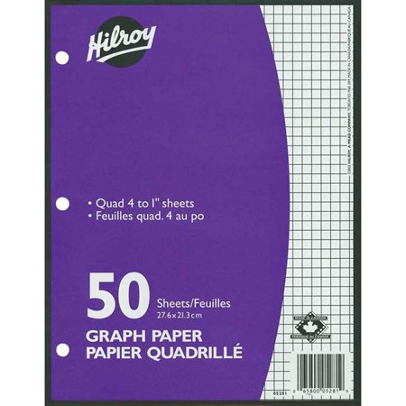 Quadruled Loose Leaf Sheets