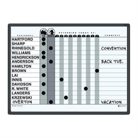 Tableau de présence magnétique